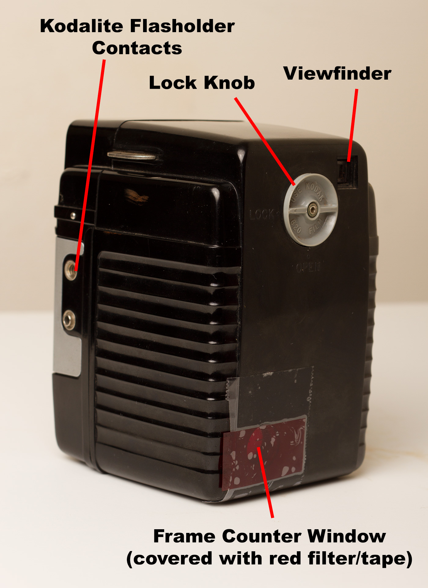 Figure 2. Brownie Bull's-Eye Camera, back and side view.