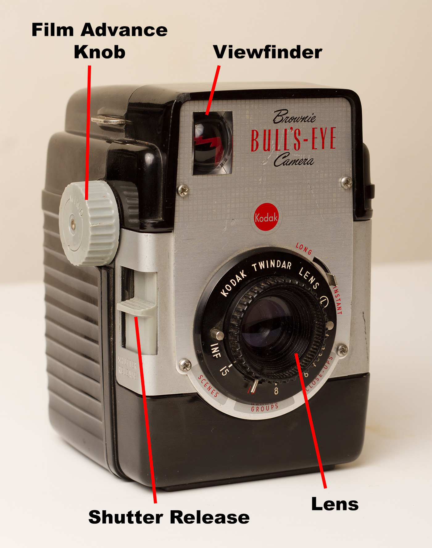 Figure 1. Brownie Bull's-Eye Camera, front and left side view.